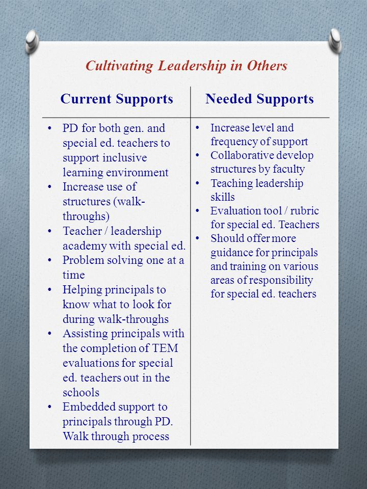 Current SupportsNeeded Supports PD for both gen. and special ed.