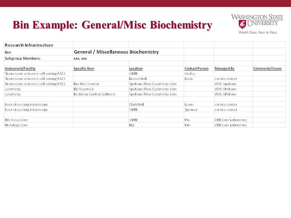 Bin Example: General/Misc Biochemistry