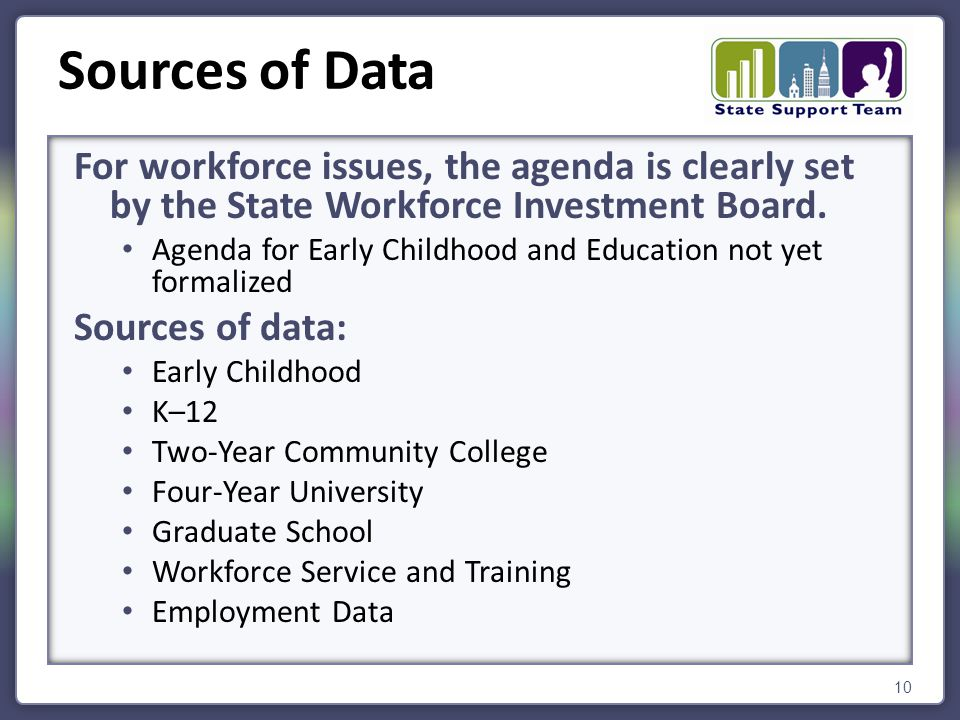 For workforce issues, the agenda is clearly set by the State Workforce Investment Board. Agenda for Early Childhood and Education not yet formalized S