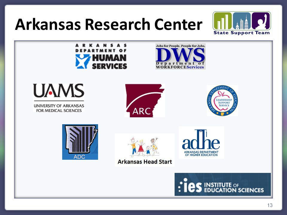 13 Arkansas Research Center