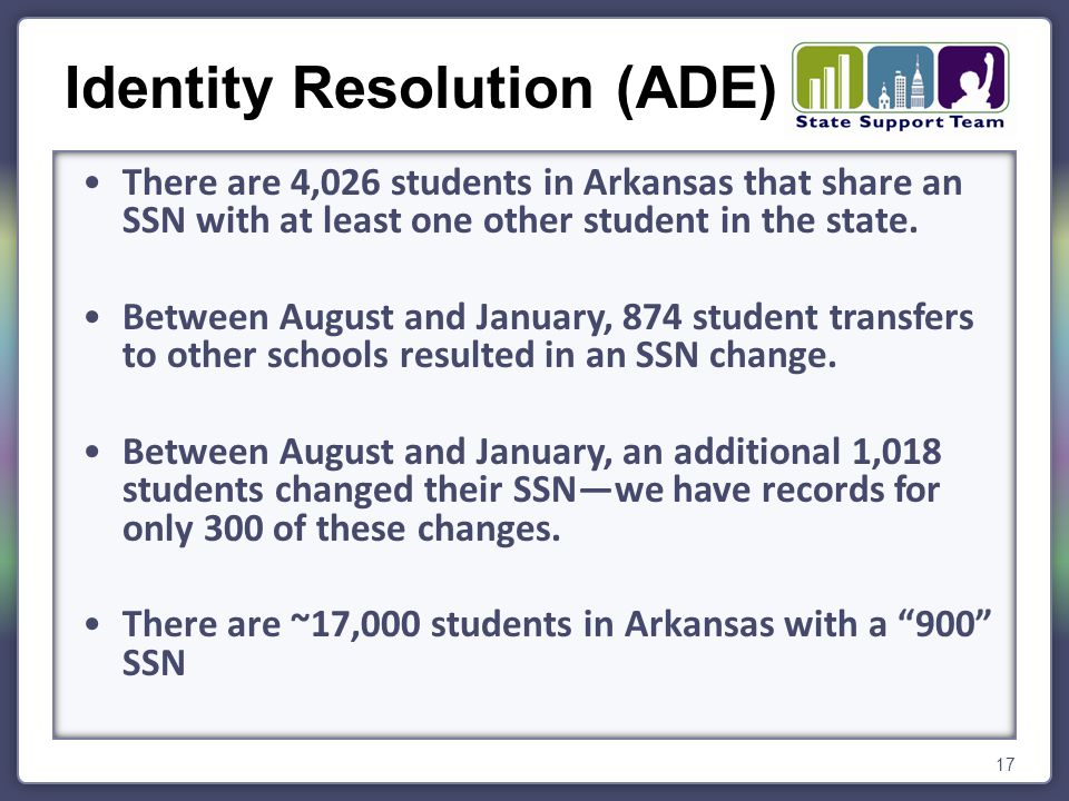 There are 4,026 students in Arkansas that share an SSN with at least one other student in the state. Between August and January, 874 student transfers