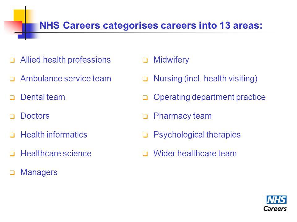 NHS Careers categorises careers into 13 areas:  Allied health professions  Ambulance service team  Dental team  Doctors  Health informatics  Hea