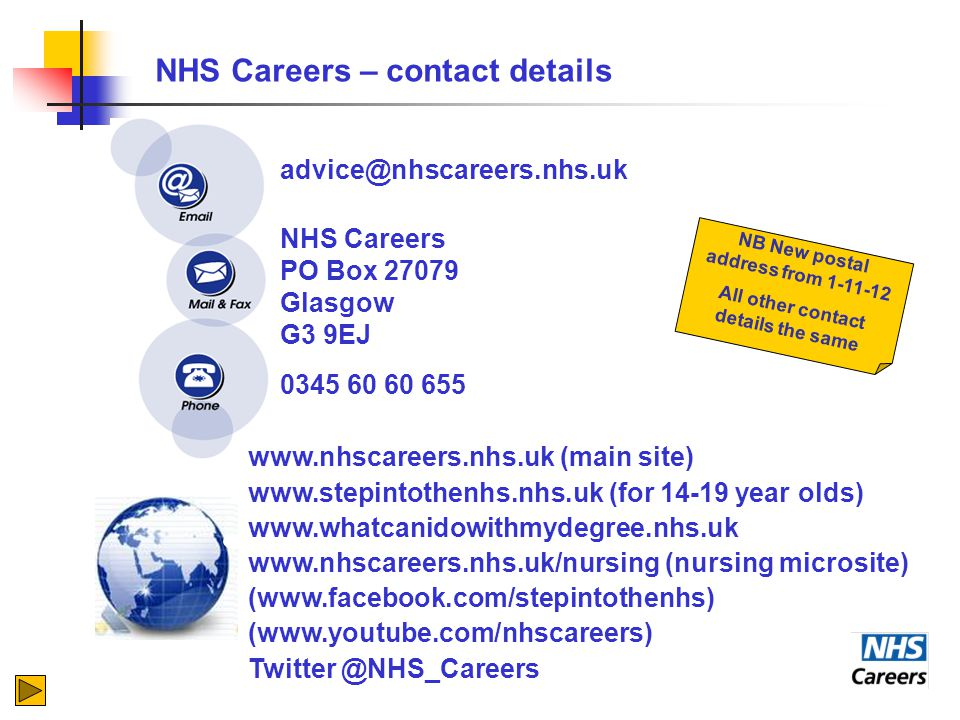 NHS Careers – contact details 0345 60 60 655 advice@nhscareers.nhs.uk www.nhscareers.nhs.uk (main site) www.stepintothenhs.nhs.uk (for 14-19 year olds) www.whatcanidowithmydegree.nhs.uk www.nhscareers.nhs.uk/nursing (nursing microsite) (www.facebook.com/stepintothenhs) (www.youtube.com/nhscareers) Twitter @NHS_Careers NHS Careers PO Box 27079 Glasgow G3 9EJ NB New postal address from 1-11-12 All other contact details the same