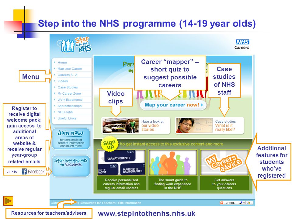 Step into the NHS programme (14-19 year olds) www.stepintothenhs.nhs.uk Career mapper – short quiz to suggest possible careers Case studies of NHS staff Video clips Additional features for students who've registered Menu Resources for teachers/advisers Link to Register to receive digital welcome pack; gain access to additional areas of website & receive regular year-group related emails