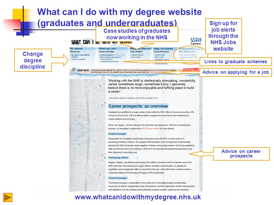www.whatcanidowithmydegree.nhs.uk What can I do with my degree website (graduates and undergraduates) Advice on applying for a job Change degree discipline Case studies of graduates now working in the NHS Sign up for job alerts through the NHS Jobs website Advice on career prospects Links to graduate schemes