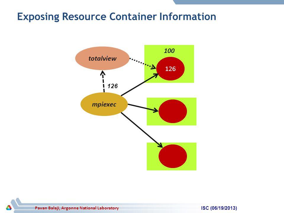 Pavan Balaji, Argonne National Laboratory Exposing Resource Container Information ISC (06/19/2013) 100 mpiexec 126 totalview 126