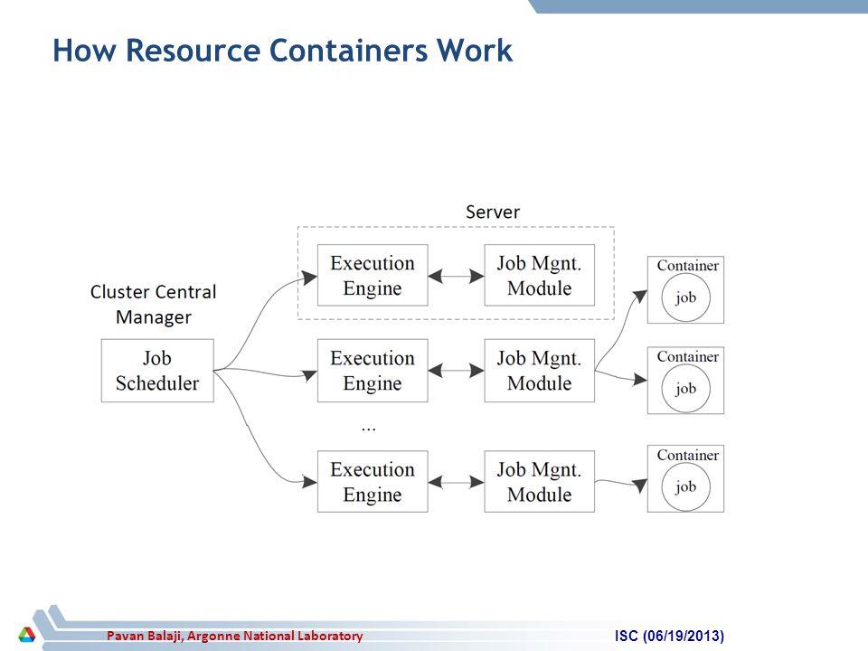 Pavan Balaji, Argonne National Laboratory How Resource Containers Work ISC (06/19/2013)