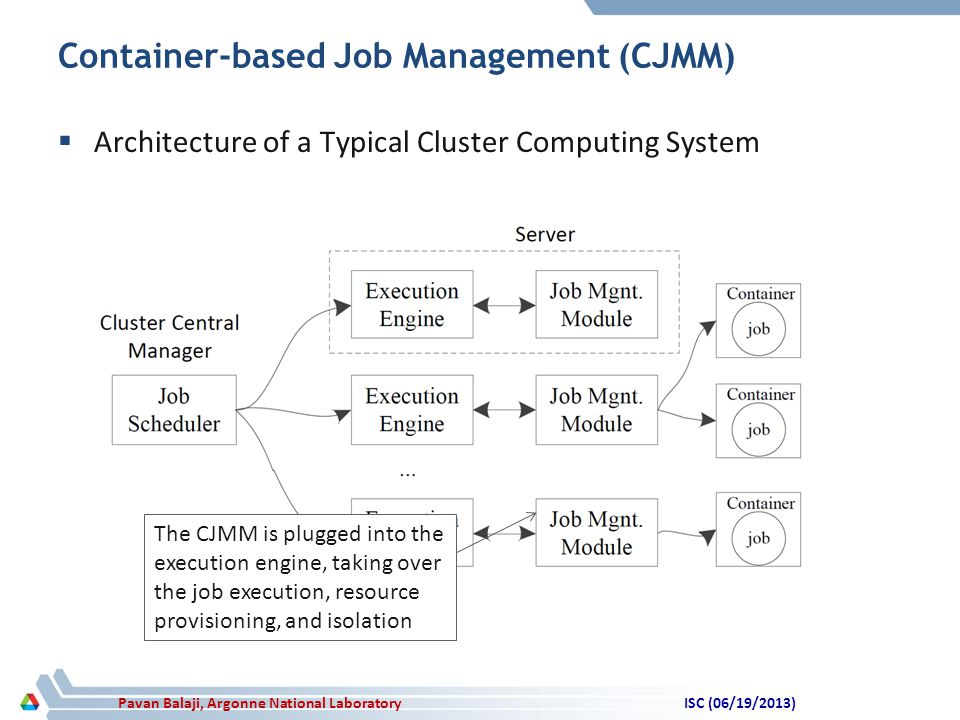 Pavan Balaji, Argonne National Laboratory Container-based Job Management (CJMM)  Architecture of a Typical Cluster Computing System The CJMM is plugged into the execution engine, taking over the job execution, resource provisioning, and isolation ISC (06/19/2013)