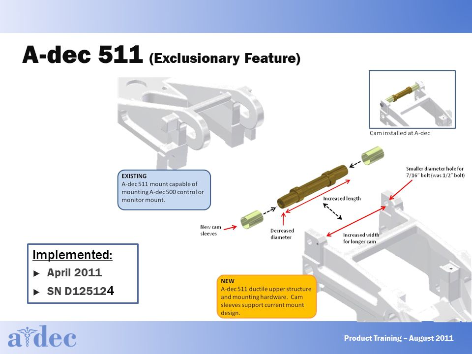 A-dec 511 (Exclusionary Feature) Implemented: ► April 2011 ► SN D12512 4 Product Training – August 2011