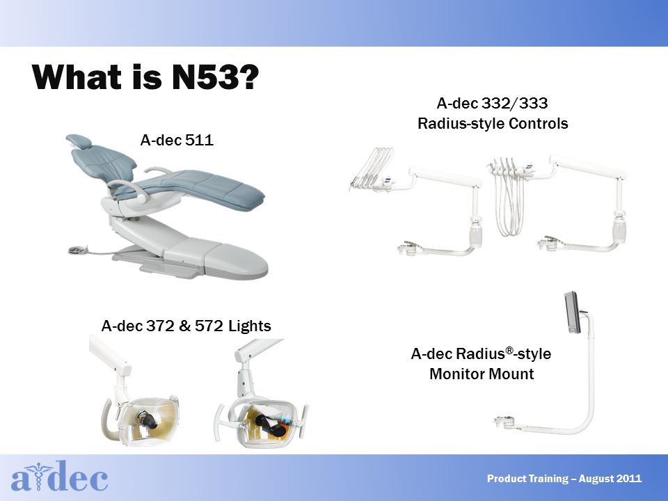 What is N53.