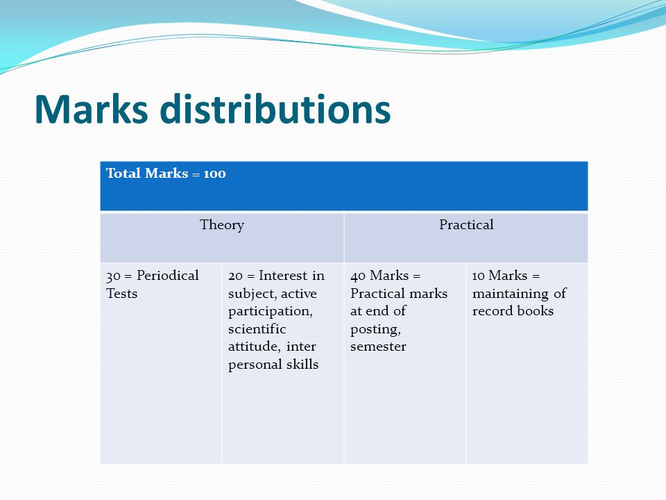 Marks distributions Total Marks = 100 TheoryPractical 30 = Periodical Tests 20 = Interest in subject, active participation, scientific attitude, inter
