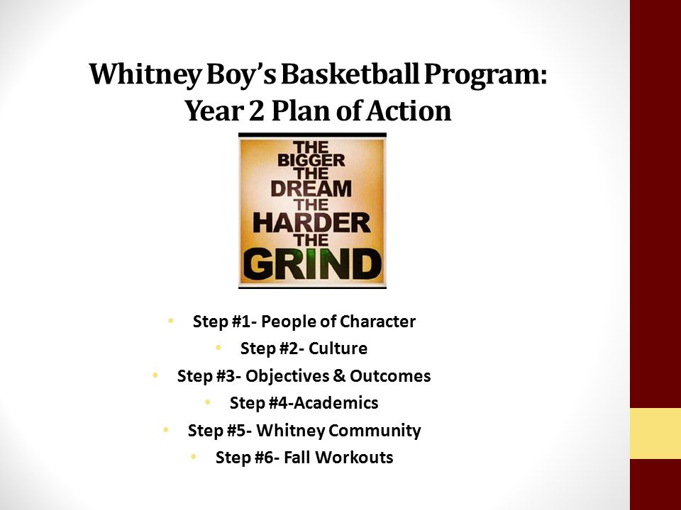 Whitney Boy's Basketball Program: Year 2 Plan of Action Step #1- People of Character Step #2- Culture Step #3- Objectives & Outcomes Step #4-Academics