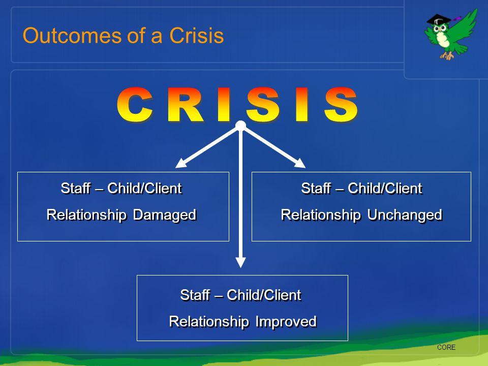 Staff – Child/Client Relationship Improved Staff – Child/Client Relationship Improved Staff – Child/Client Relationship Unchanged Staff – Child/Client