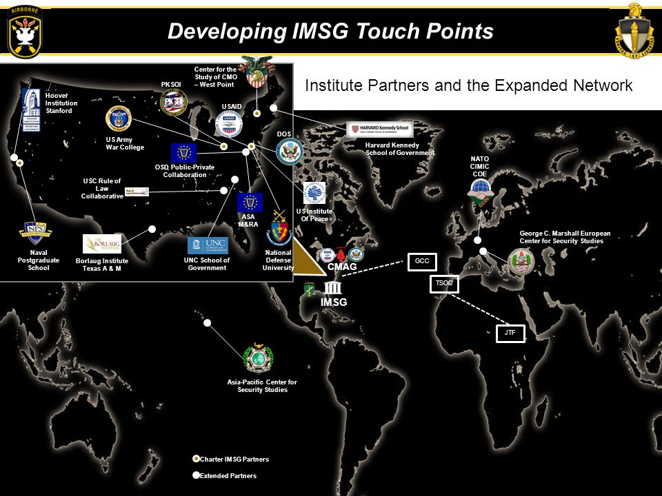 34UNCLASSFIED/FOUO Developing IMSG Touch Points Institute Partners and the Expanded Network IMSG CMAG Extended Partners Charter IMSG Partners Borlaug
