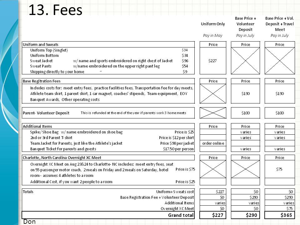 13. Fees Don