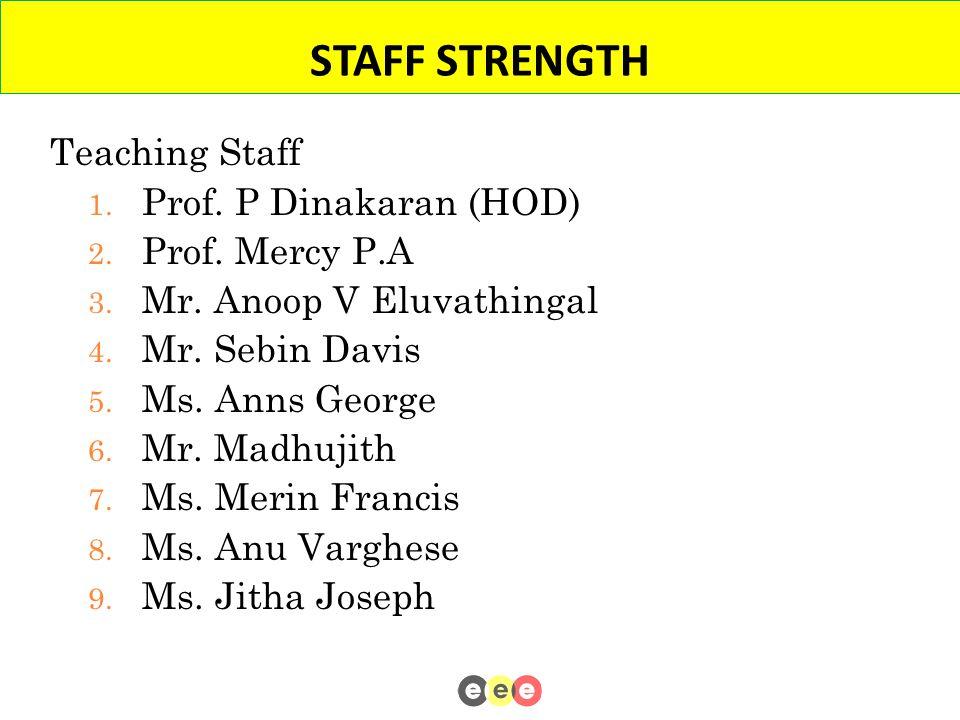 STAFF STRENGTH Teaching Staff 1. Prof. P Dinakaran (HOD) 2.