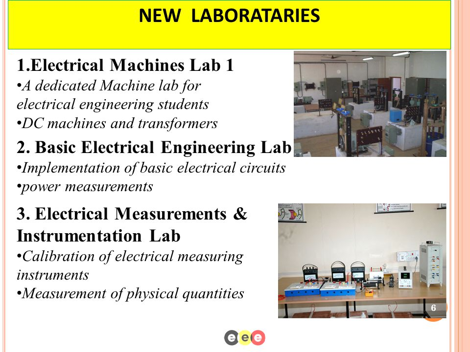 3.Projects on 1. Renewable energy 2. Modeling of Linear Induction Motor 3.