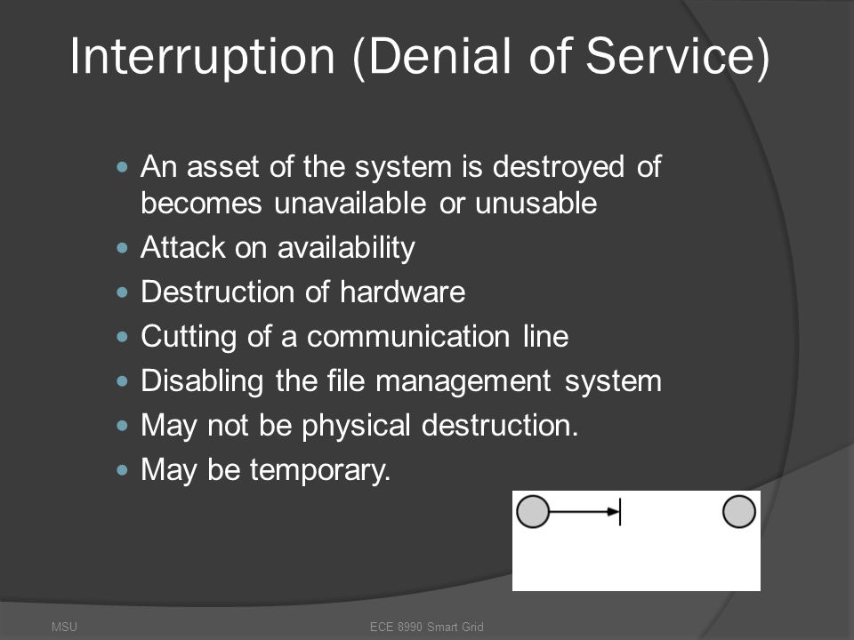 MSUECE 8990 Smart Grid Interruption (Denial of Service) An asset of the system is destroyed of becomes unavailable or unusable Attack on availability