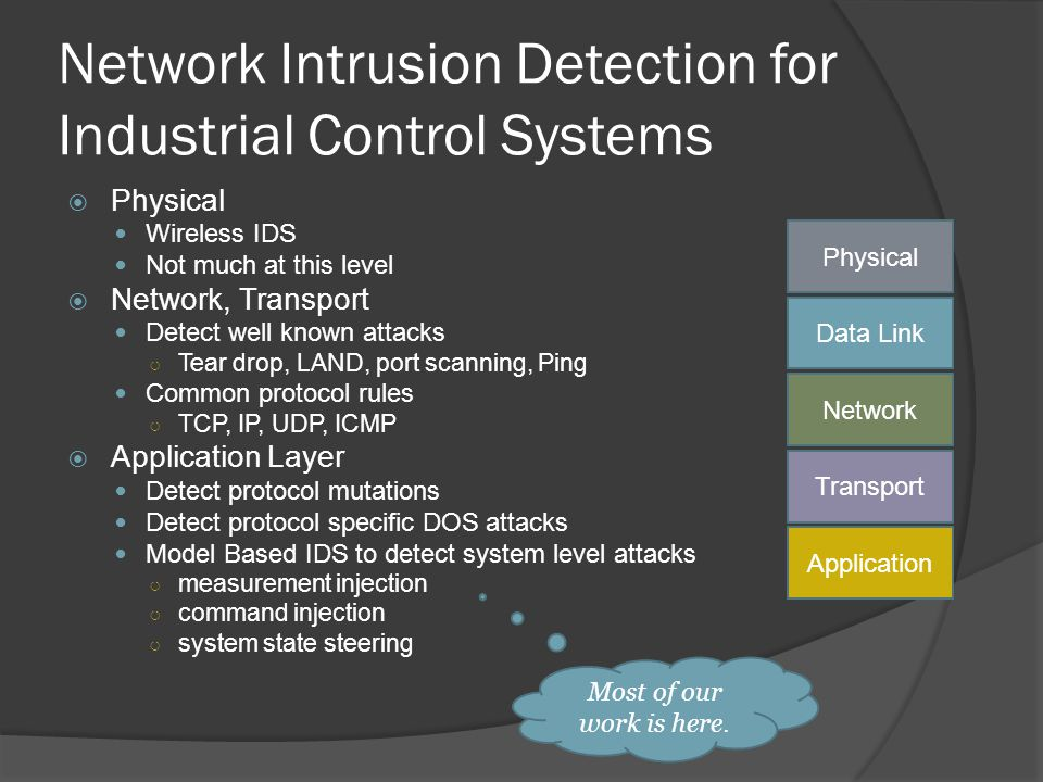 Network Intrusion Detection for Industrial Control Systems  Physical Wireless IDS Not much at this level  Network, Transport Detect well known attac