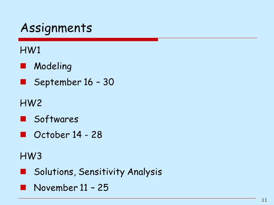 11 Assignments HW1 Modeling September 16 – 30 HW2 Softwares October 14 - 28 HW3 Solutions, Sensitivity Analysis November 11 – 25