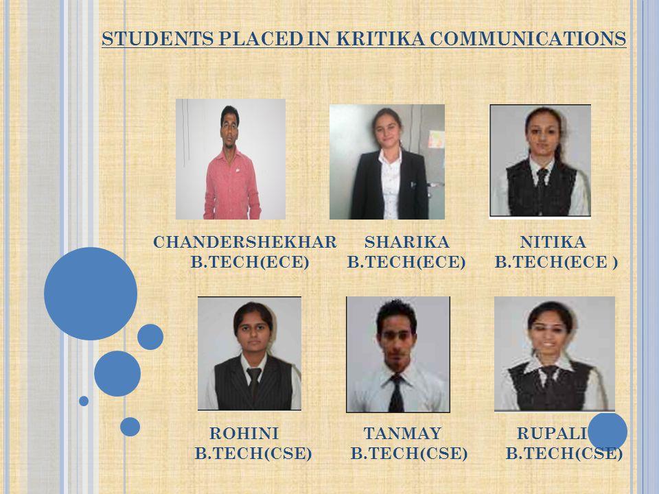STUDENTS PLACED IN KRITIKA COMMUNICATIONS CHANDERSHEKHAR SHARIKA NITIKA B.TECH(ECE) B.TECH(ECE) B.TECH(ECE ) ROHINI TANMAY RUPALI B.TECH(CSE) B.TECH(CSE) B.TECH(CSE)