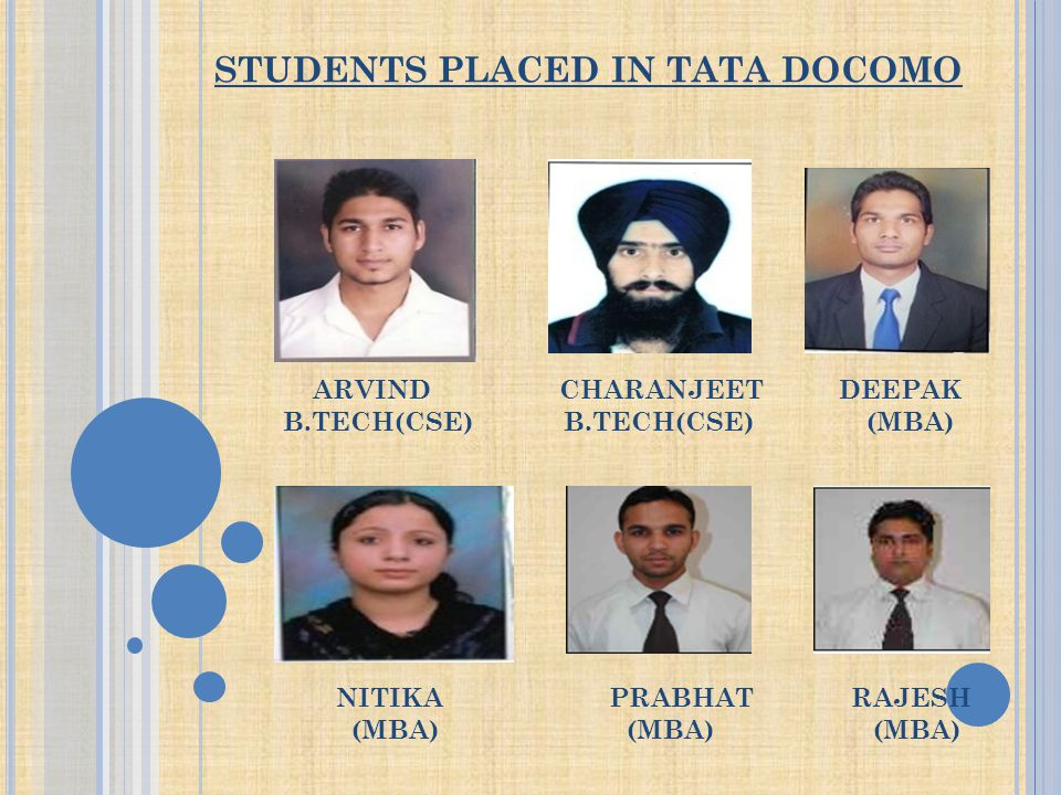 STUDENTS PLACED IN TATA DOCOMO ARVIND CHARANJEET DEEPAK B.TECH(CSE) B.TECH(CSE) (MBA) NITIKA PRABHAT RAJESH (MBA) (MBA) (MBA)