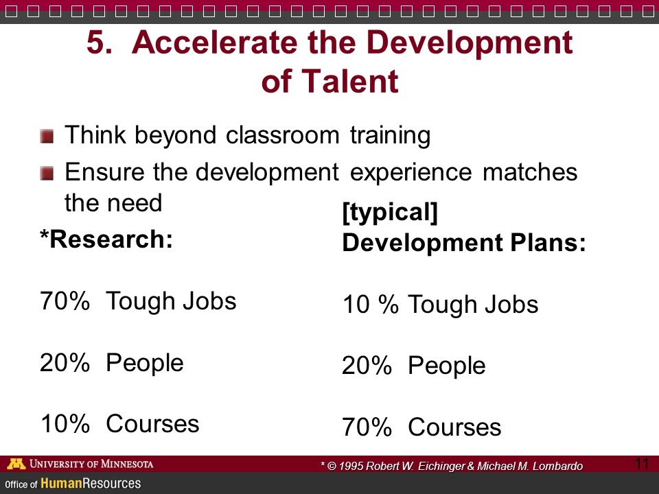 Think beyond classroom training Ensure the development experience matches the need 5. Accelerate the Development of Talent *Research: 70% Tough Jobs 2