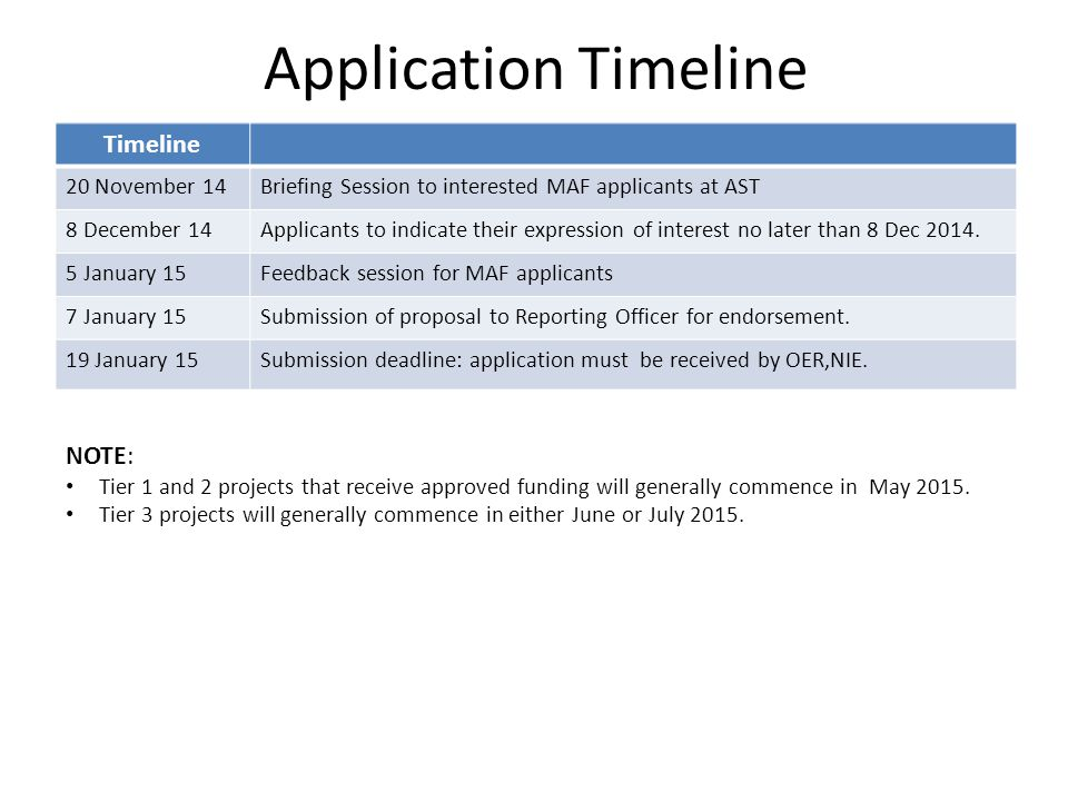 Application Timeline Timeline 20 November 14Briefing Session to interested MAF applicants at AST 8 December 14Applicants to indicate their expression of interest no later than 8 Dec 2014.