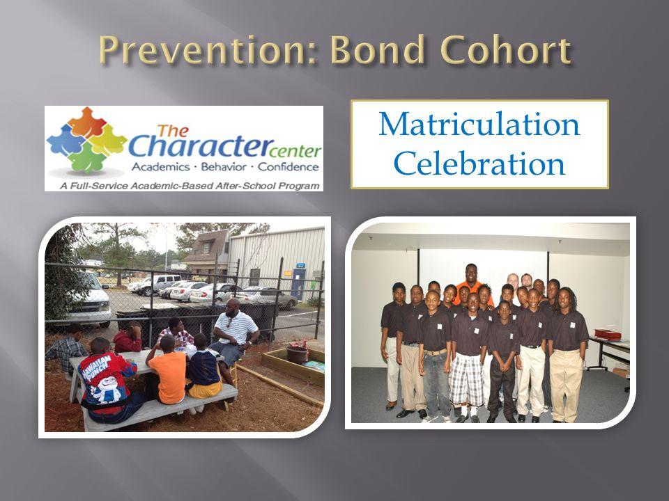 Matriculation Celebration
