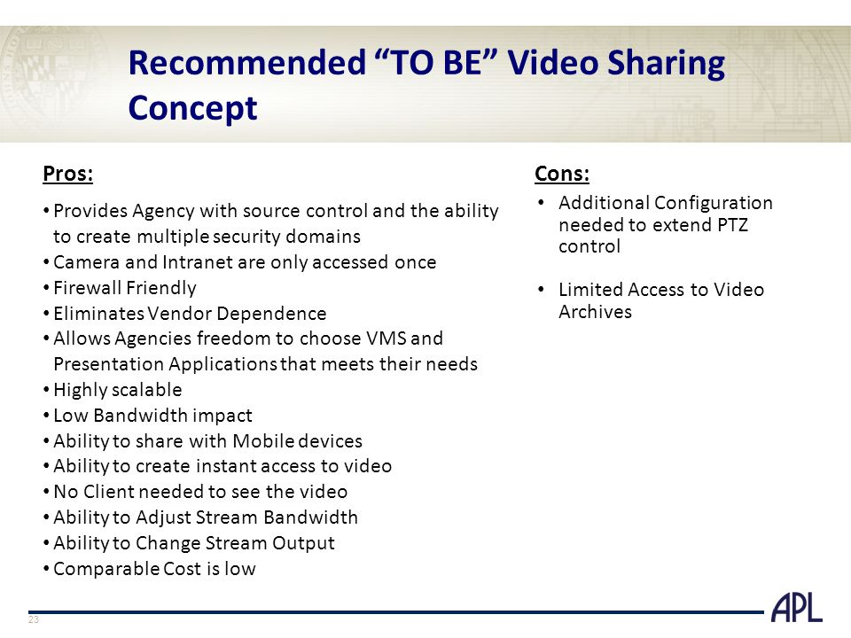 Recommended TO BE Video Sharing Concept Pros: Provides Agency with source control and the ability to create multiple security domains Camera and Intranet are only accessed once Firewall Friendly Eliminates Vendor Dependence Allows Agencies freedom to choose VMS and Presentation Applications that meets their needs Highly scalable Low Bandwidth impact Ability to share with Mobile devices Ability to create instant access to video No Client needed to see the video Ability to Adjust Stream Bandwidth Ability to Change Stream Output Comparable Cost is low Cons: Additional Configuration needed to extend PTZ control Limited Access to Video Archives 23