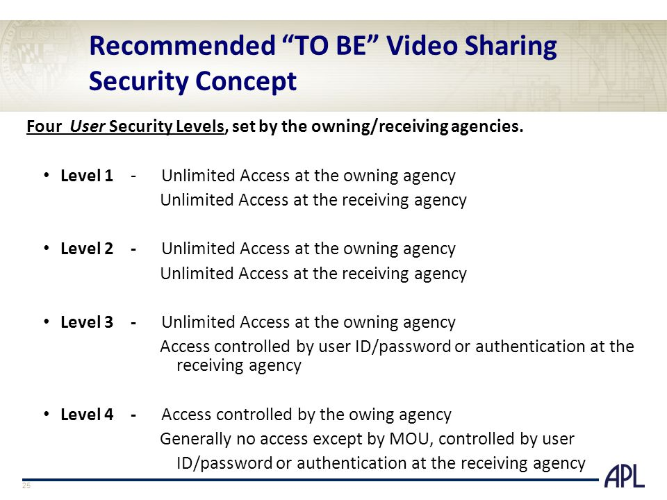 Recommended TO BE Video Sharing Security Concept Four User Security Levels, set by the owning/receiving agencies.