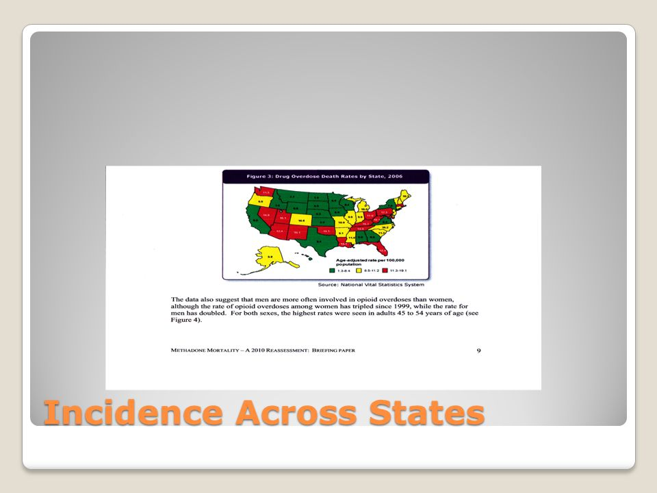 Incidence Across States