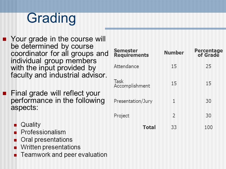 Grading Your grade in the course will be determined by course coordinator for all groups and individual group members with the input provided by faculty and industrial advisor.