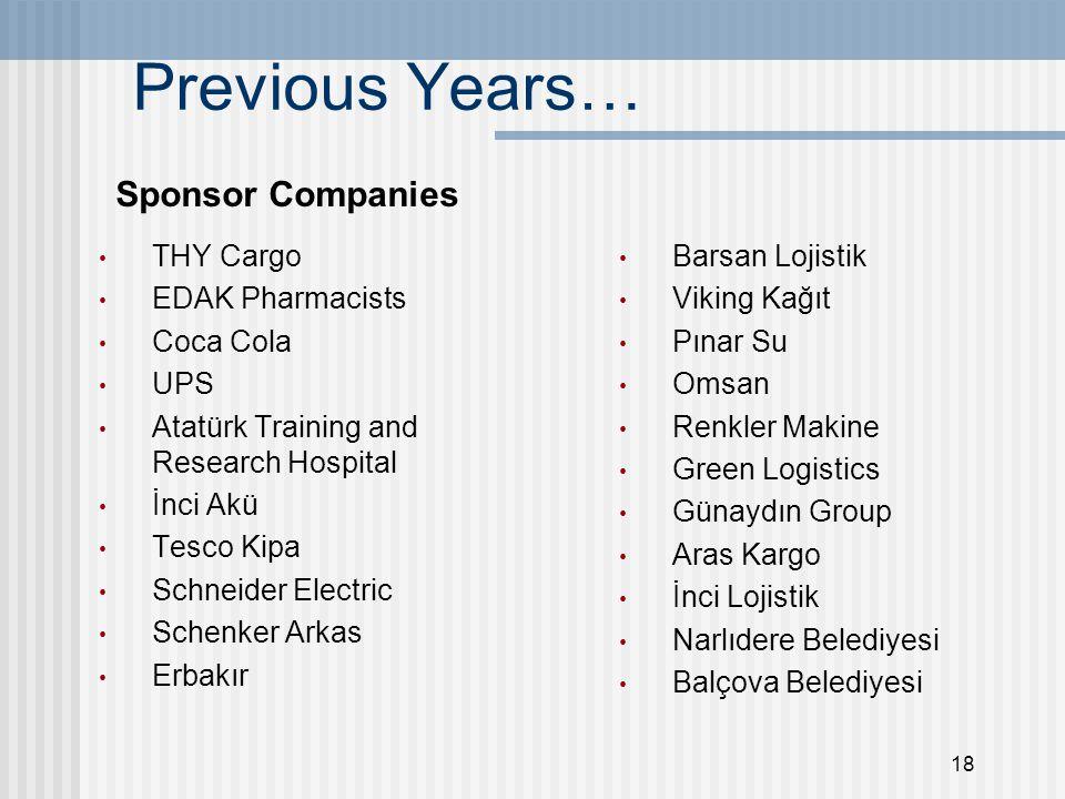Previous Years… THY Cargo EDAK Pharmacists Coca Cola UPS Atatürk Training and Research Hospital İnci Akü Tesco Kipa Schneider Electric Schenker Arkas