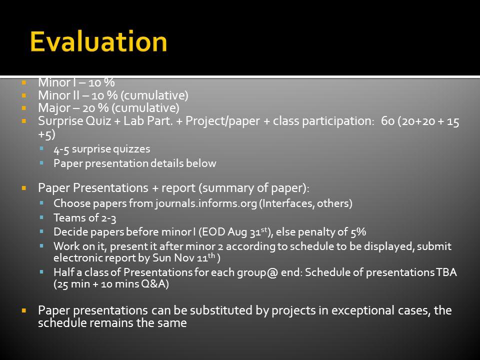 Minor I – 10 %  Minor II – 10 % (cumulative)  Major – 20 % (cumulative)  Surprise Quiz + Lab Part.