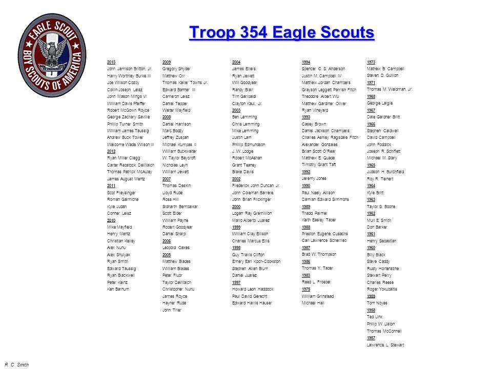 R.C. Smith Eagle Requirements  Merit Badges *21 minimum  Leadership Position * 6 mo.