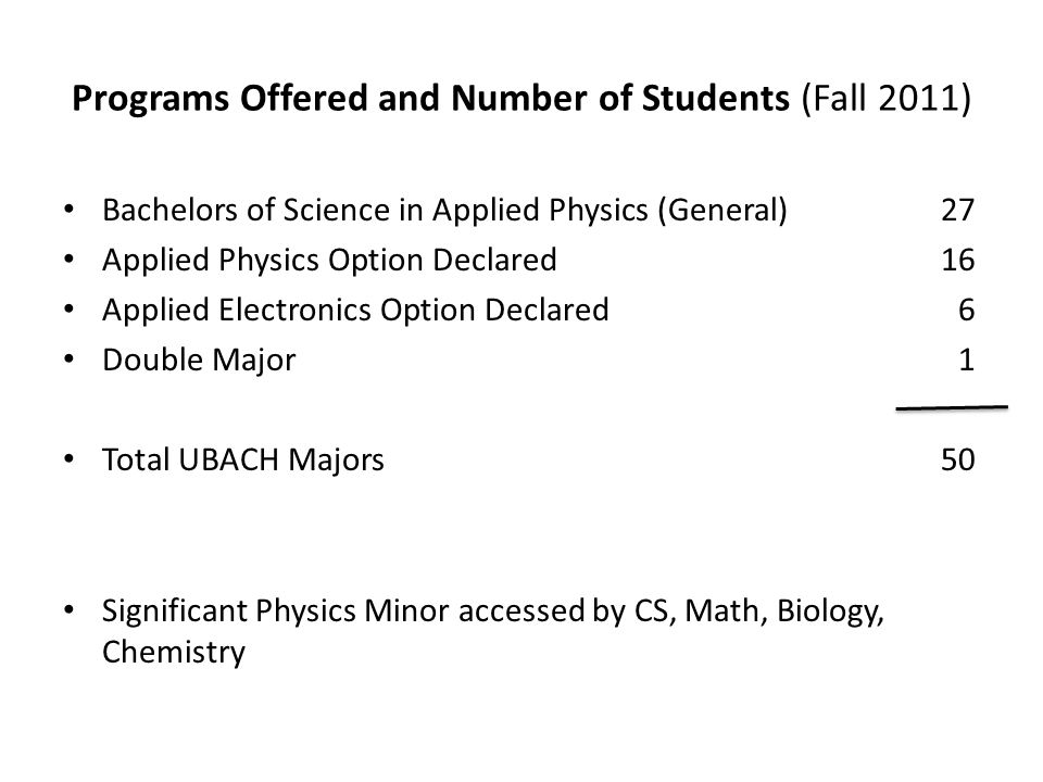 Programs Offered and Number of Students (Fall 2011) Bachelors of Science in Applied Physics (General)27 Applied Physics Option Declared16 Applied Elec