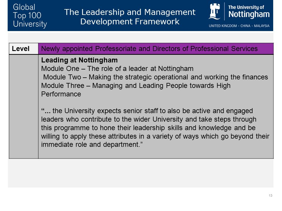 13 The Leadership and Management Development Framework LevelNewly appointed Professoriate and Directors of Professional Services Leading at Nottingham