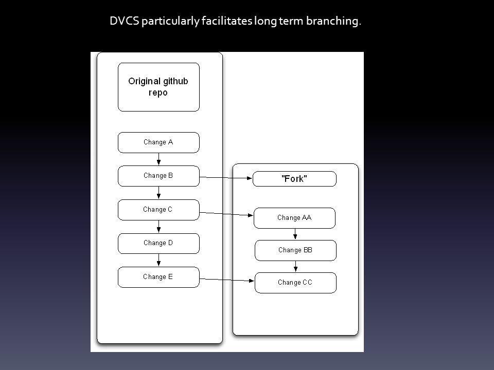 DVCS particularly facilitates long term branching.