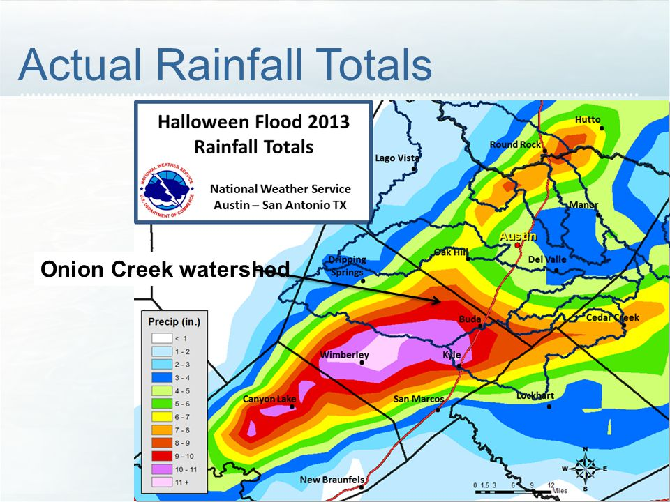 Actual Rainfall Totals Onion Creek watershed