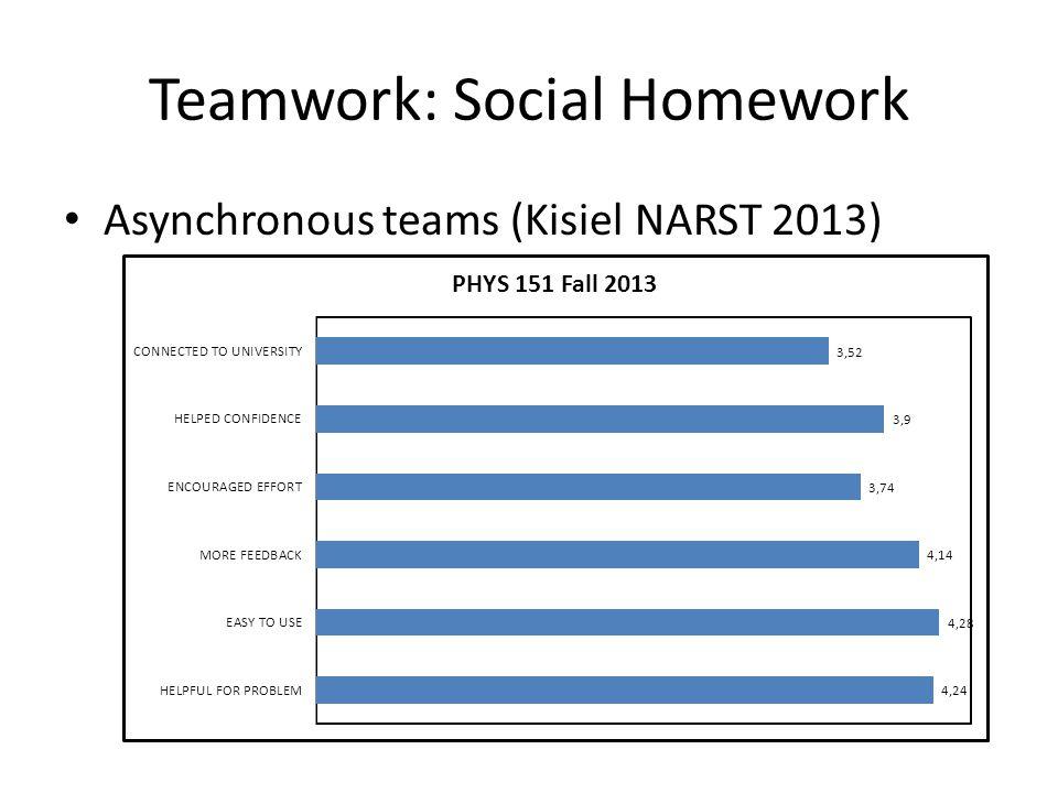 Teamwork: Social Homework Asynchronous teams (Kisiel NARST 2013)