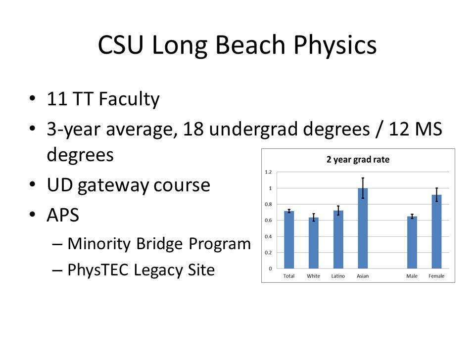 CSU Long Beach Physics 11 TT Faculty 3-year average, 18 undergrad degrees / 12 MS degrees UD gateway course APS – Minority Bridge Program – PhysTEC Le