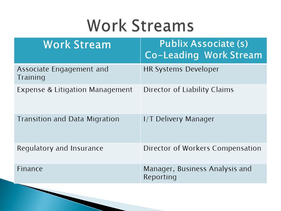 Work Stream Publix Associate (s) Co-Leading Work Stream Associate Engagement and Training HR Systems Developer Expense & Litigation ManagementDirector