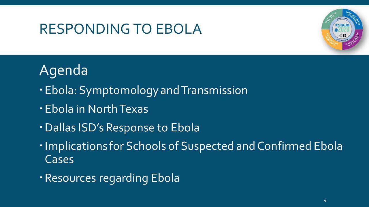 RESPONDING TO EBOLA Agenda  Ebola: Symptomology and Transmission  Ebola in North Texas  Dallas ISD's Response to Ebola  Implications for Schools o