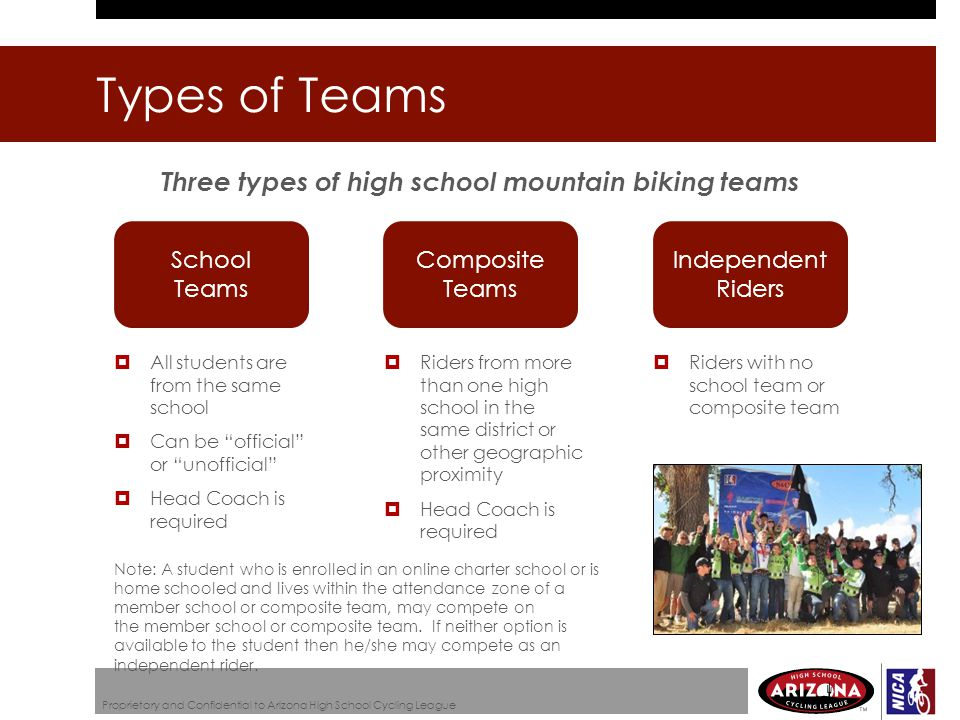 Types of Teams School Teams Composite Teams Independent Riders Proprietary and Confidential to Arizona High School Cycling League  All students are from the same school  Can be official or unofficial  Head Coach is required  Riders from more than one high school in the same district or other geographic proximity  Head Coach is required  Riders with no school team or composite team Three types of high school mountain biking teams Note: A student who is enrolled in an online charter school or is home schooled and lives within the attendance zone of a member school or composite team, may compete on the member school or composite team.
