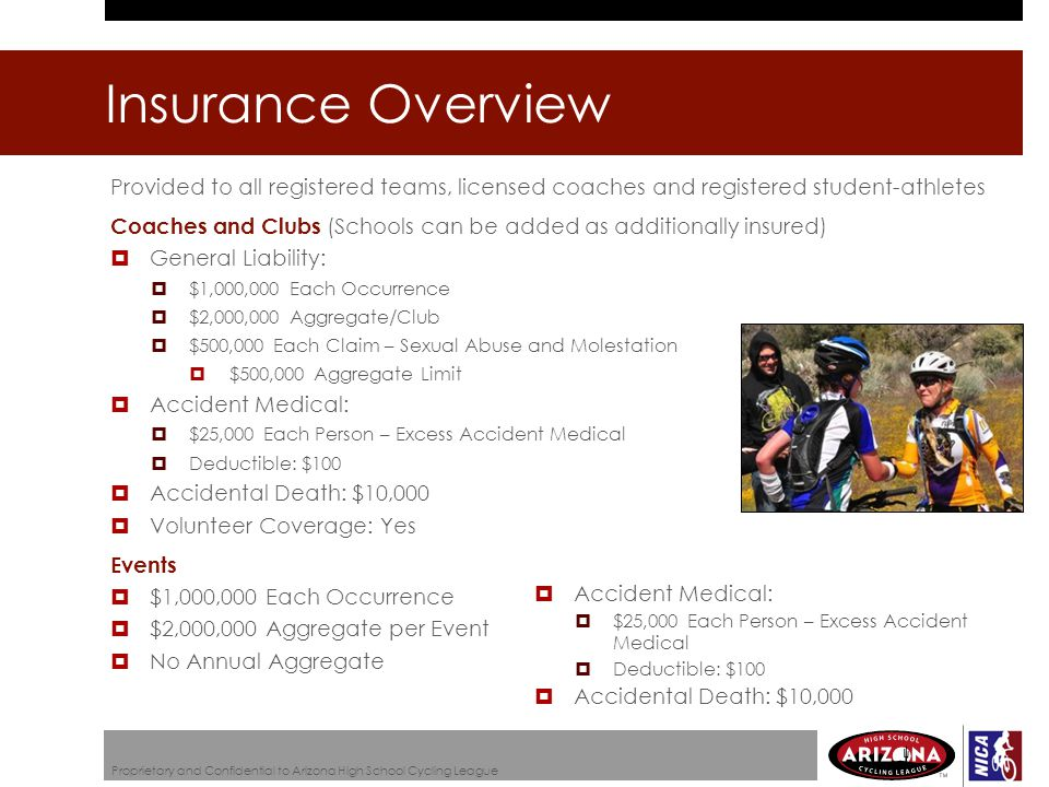 Insurance Overview Proprietary and Confidential to Arizona High School Cycling League Provided to all registered teams, licensed coaches and registered student-athletes Coaches and Clubs (Schools can be added as additionally insured)  General Liability:  $1,000,000 Each Occurrence  $2,000,000 Aggregate/Club  $500,000 Each Claim – Sexual Abuse and Molestation  $500,000 Aggregate Limit  Accident Medical:  $25,000 Each Person – Excess Accident Medical  Deductible: $100  Accidental Death: $10,000  Volunteer Coverage: Yes Events  $1,000,000 Each Occurrence  $2,000,000 Aggregate per Event  No Annual Aggregate  Accident Medical:  $25,000 Each Person – Excess Accident Medical  Deductible: $100  Accidental Death: $10,000