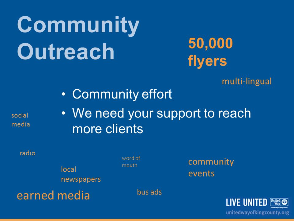 Community effort We need your support to reach more clients Community Outreach 50,000 flyers earned media bus ads radio local newspapers community events social media multi-lingual word of mouth