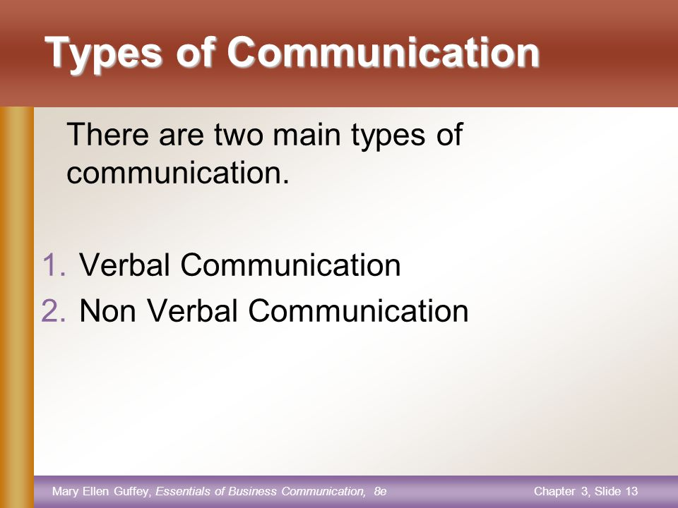 Mary Ellen Guffey, Essentials of Business Communication, 8eChapter 3, Slide 12 6.