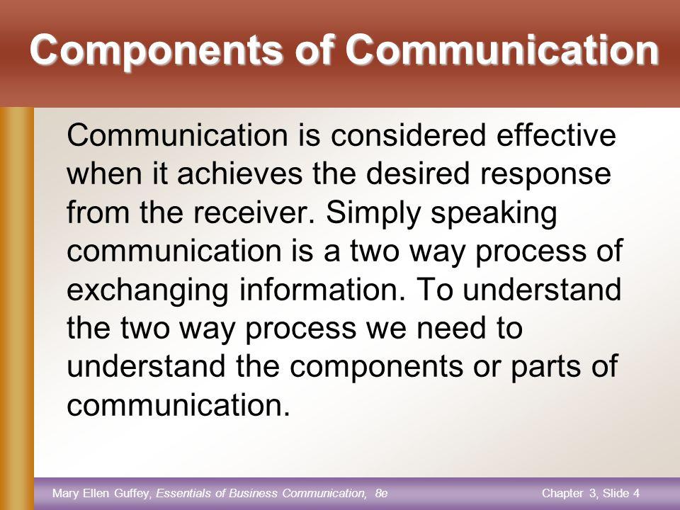 Mary Ellen Guffey, Essentials of Business Communication, 8eChapter 3, Slide 14 Verbal Communication: Communication that involves words, like written or spoken.