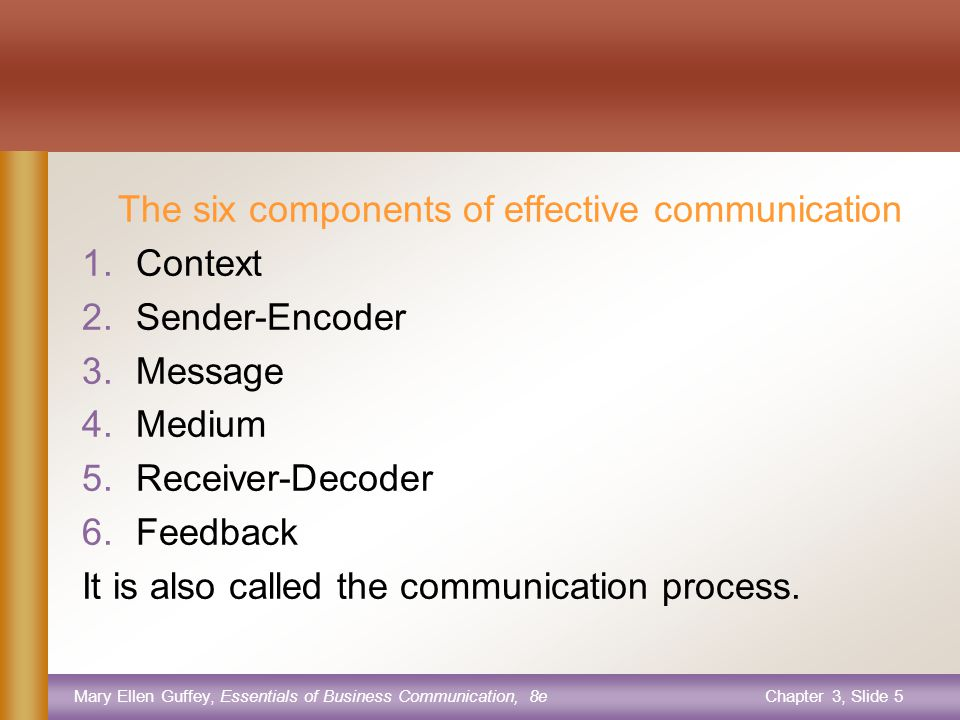 Mary Ellen Guffey, Essentials of Business Communication, 8eChapter 3, Slide 15 Communication process applies to both verbal and non verbal communication.